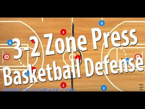 3-2 Half Court Zone Press Basketball Defense Explanation
