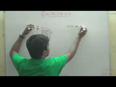 Electrostatics - P4 - Gauss' Law and Conductors