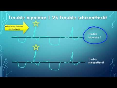 Propriétés Griffonia Simplicifolia - Troubles anxieux et plainte somatique — EHPAD