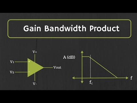 Op-Amp: Gain Bandwidth Product and Frequency Response