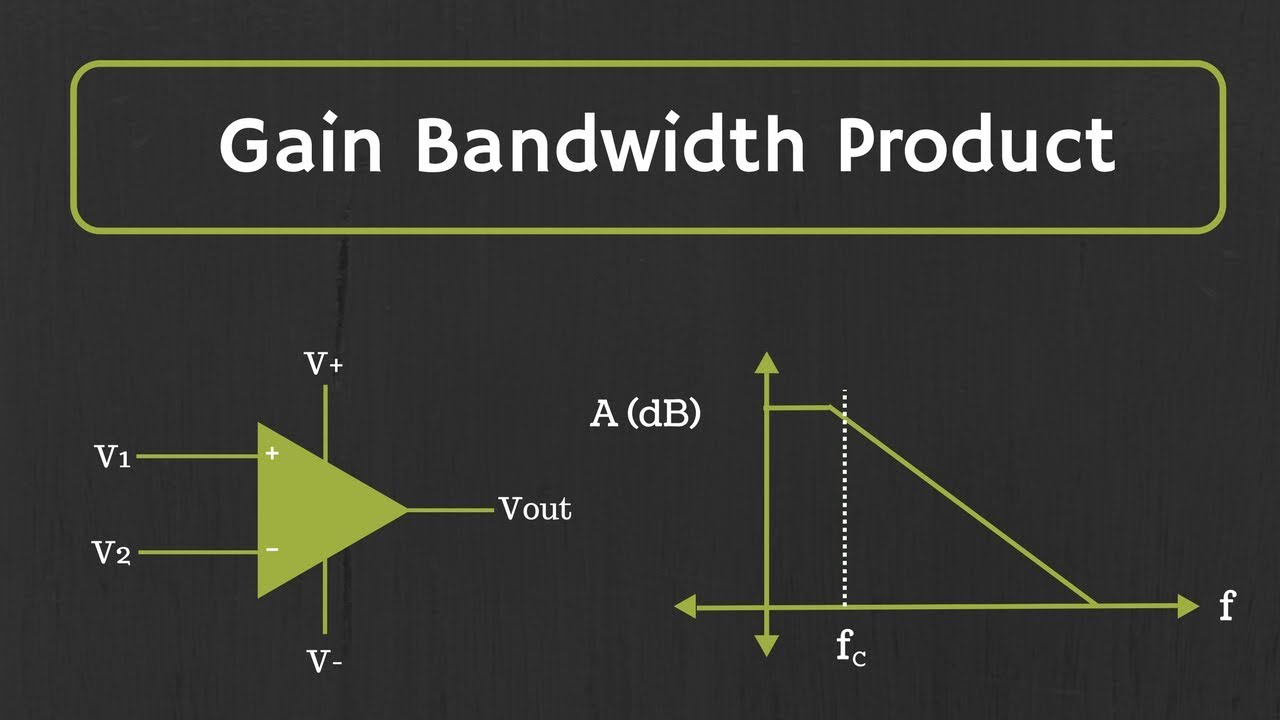Op Amp Gain Bandwidth Product And Frequency Response Youtube Transimpedance Amplifier Flickr Photo Sharing