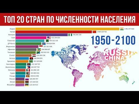 Топ 20 Стран Мира по Численности Населения (с 1950 по 2100 год)