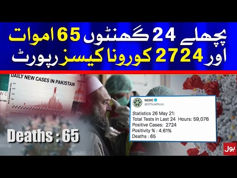 COVID-19 Active Cases 60,268 in Pakistan