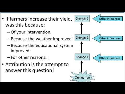 Introduction to the DCED Standard for Results Measurement Webinar with Grow Liberia