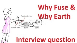 Why Fuse & why Earth | Interview Question | PiSquare Academy