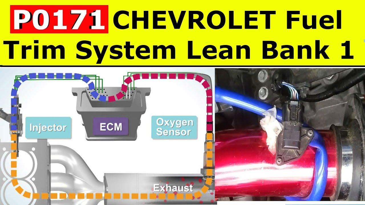 P0171 CHEVROLET - Fuel Trim System Lean Bank 1 - YouTube