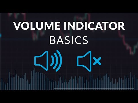 Volume Indicator Trading Part 1