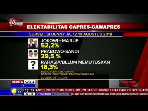 Survei LSI: Prabowo-Sandiaga Tertinggal dari Jokowi-Ma'ruf Amin Mp3
