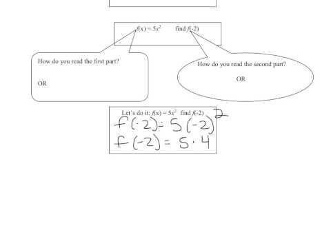 Function Notation, Domain & Range!