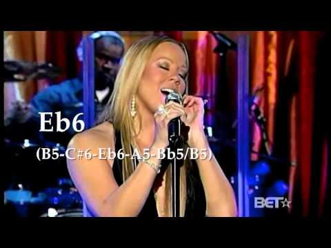 (HD) Mariah Carey Vocal Range Live - 'The Emancipation of Mimi' Era: C3-C7
