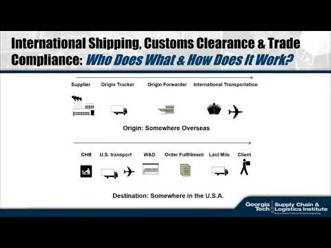 Introduction To International Logistics & Trade Compliance
