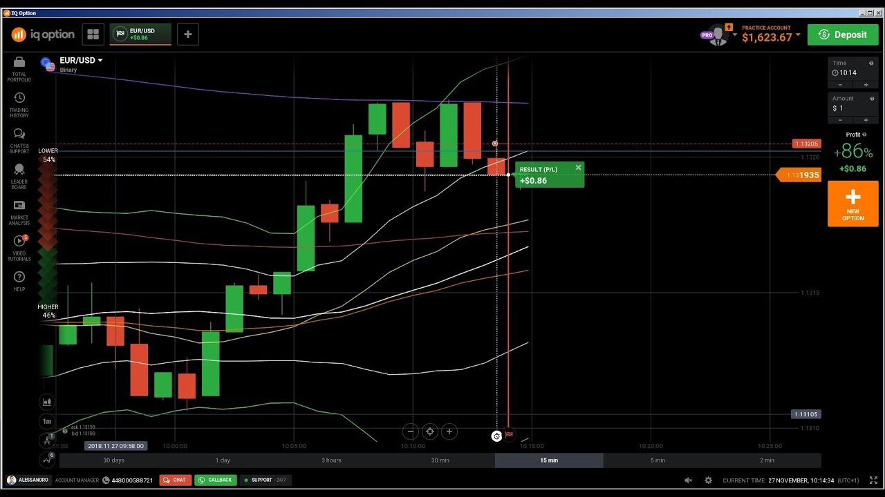 Binary options candlestick psychology