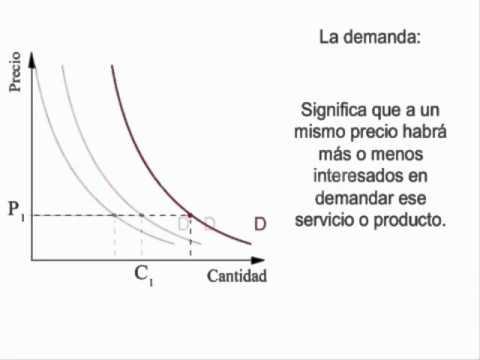 Forex oferta y demanda pdf