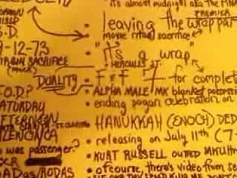 Paul Walker Ritual Sacrifice & MK-Ultra Mind Control Explained