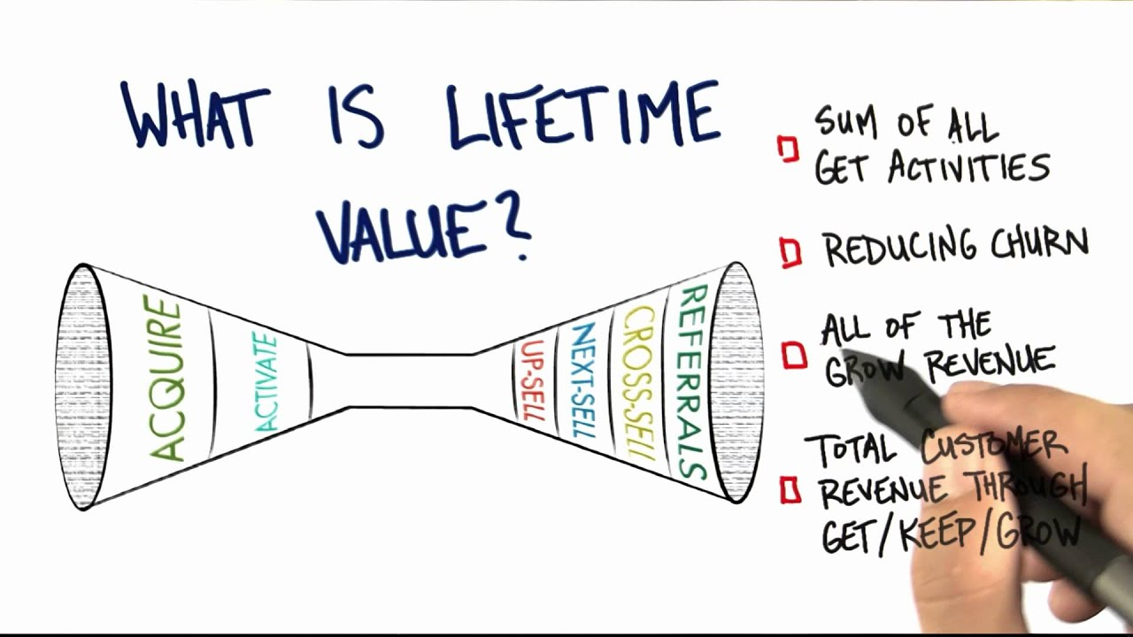 Lifetime Value - How to Build a Startup