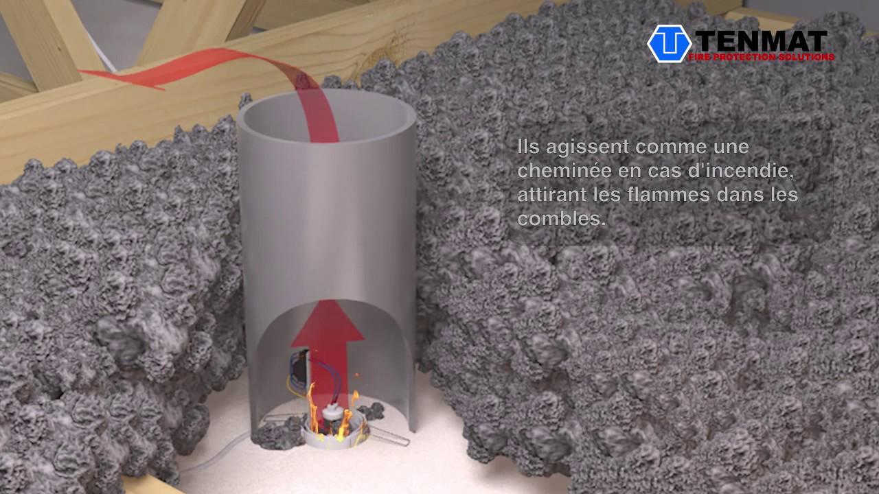 Comparaison entre les capots de spot ff120 rf tenmat et for Protection laine de verre