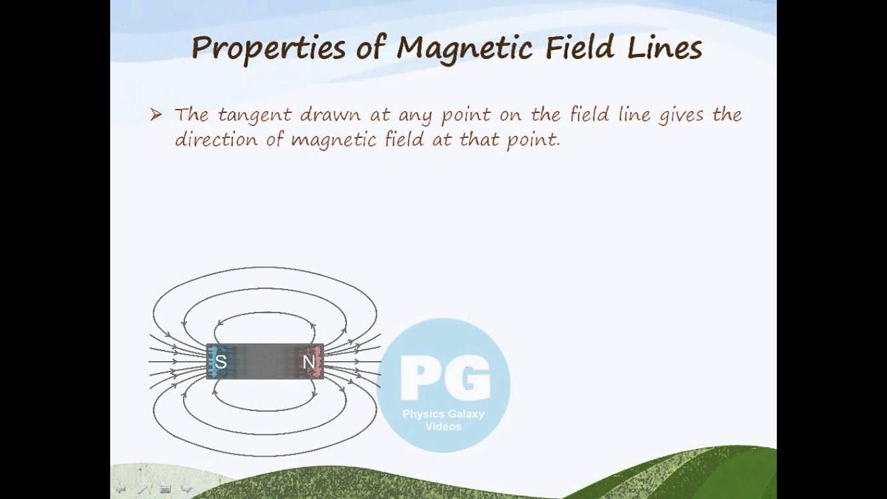 Properties of Magnetic Field Lines (GA_M-MEC06) - YouTube