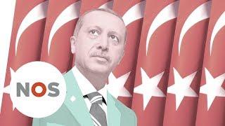 TURKIJE: Erdogan in 15 jaar van hervormer tot autoritaire leider