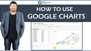 How to Use Google Charts