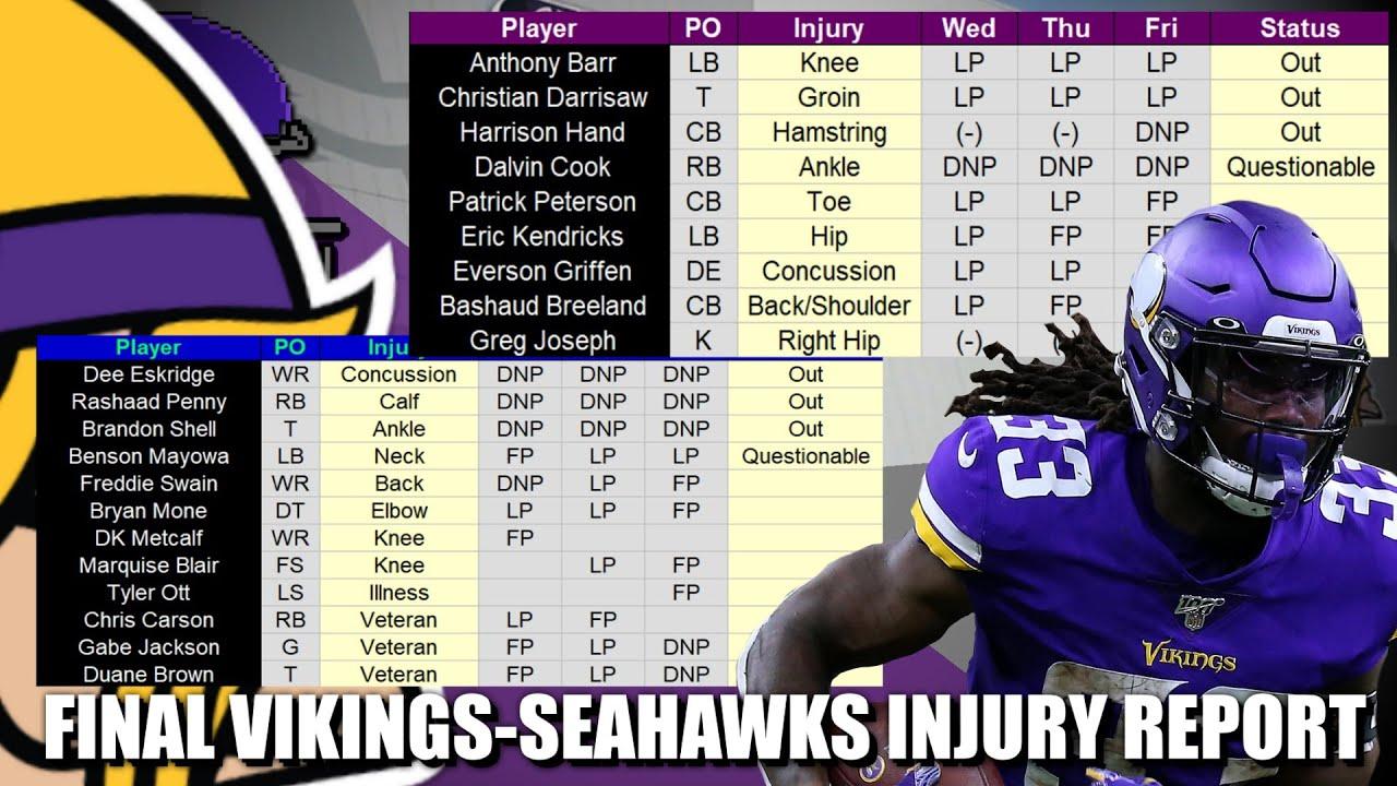 Seahawks Game Today: Seahawks vs Vikings injury report ...