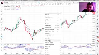 Great Trading EMA Technique for scalping Bitcoin and Forex it works also on swing trades!