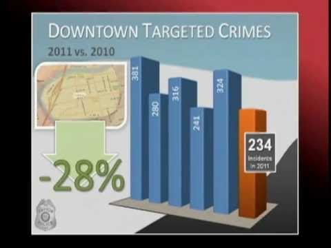 2011 Year-End Crime Statistics Press Conference