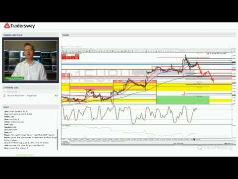Forex Trading Strategy Webinar Video For Today: (LIVE Friday, July 28th, 2017)