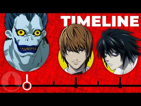 the-complete-death-note-timeline-|-channel-frederator