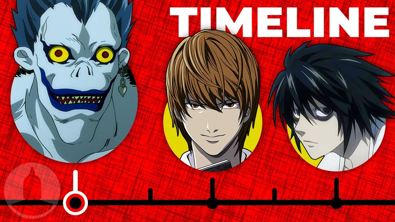 The Complete Death Note Timeline | Channel Frederator