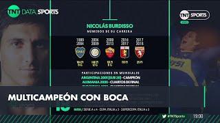 Nicolás Burdisso anunció su retiro