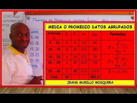 MEDIA O PROMEDIO DATOS AGRUPADOS