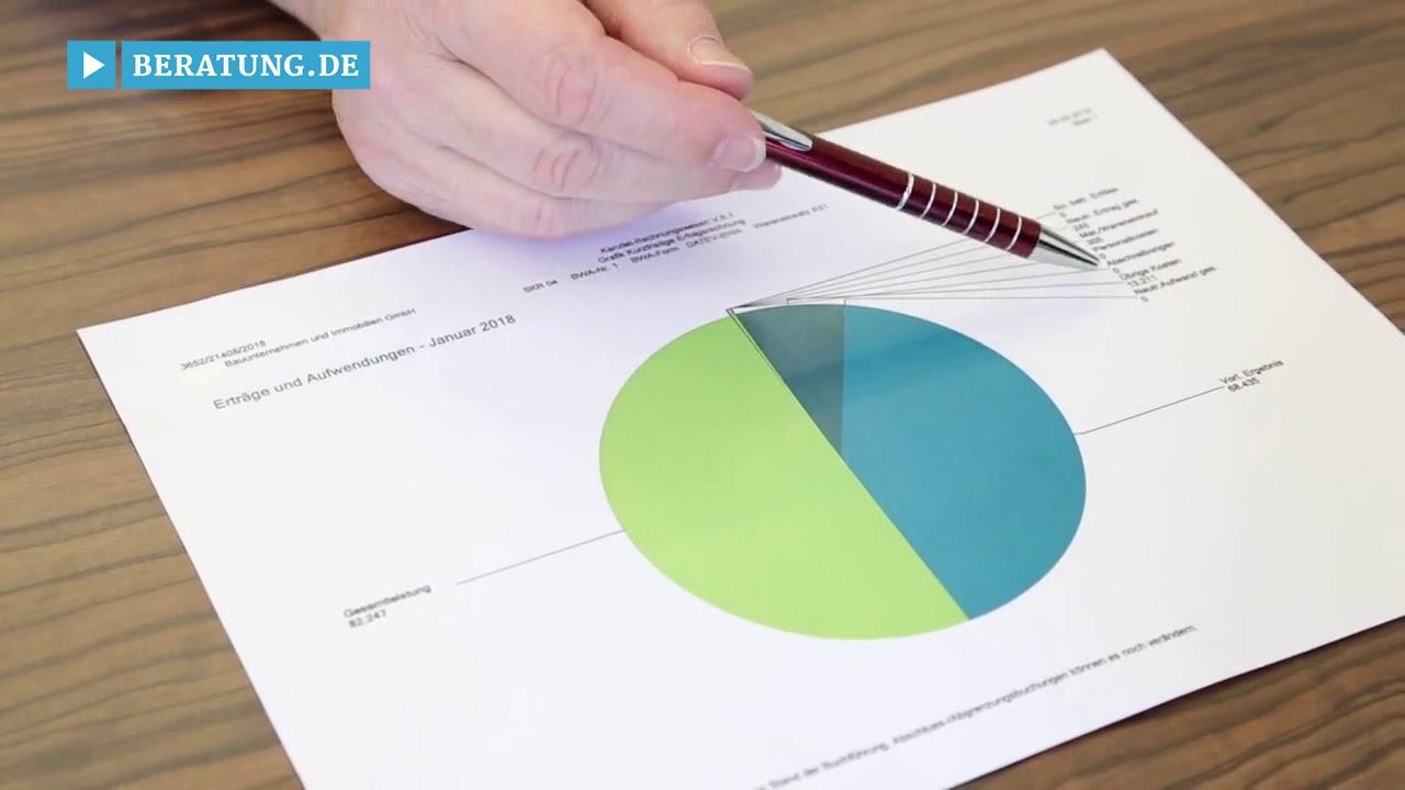 Steuerberater München Steuerbüro Gerhard In Starnberg Seeshaupt Unternehmensberatung Vom Profi