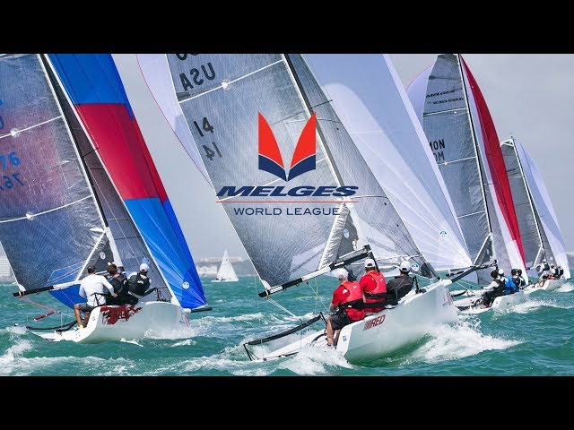2018 Melges 20 Miami Winter Series Event No.2 // Highlight Reel