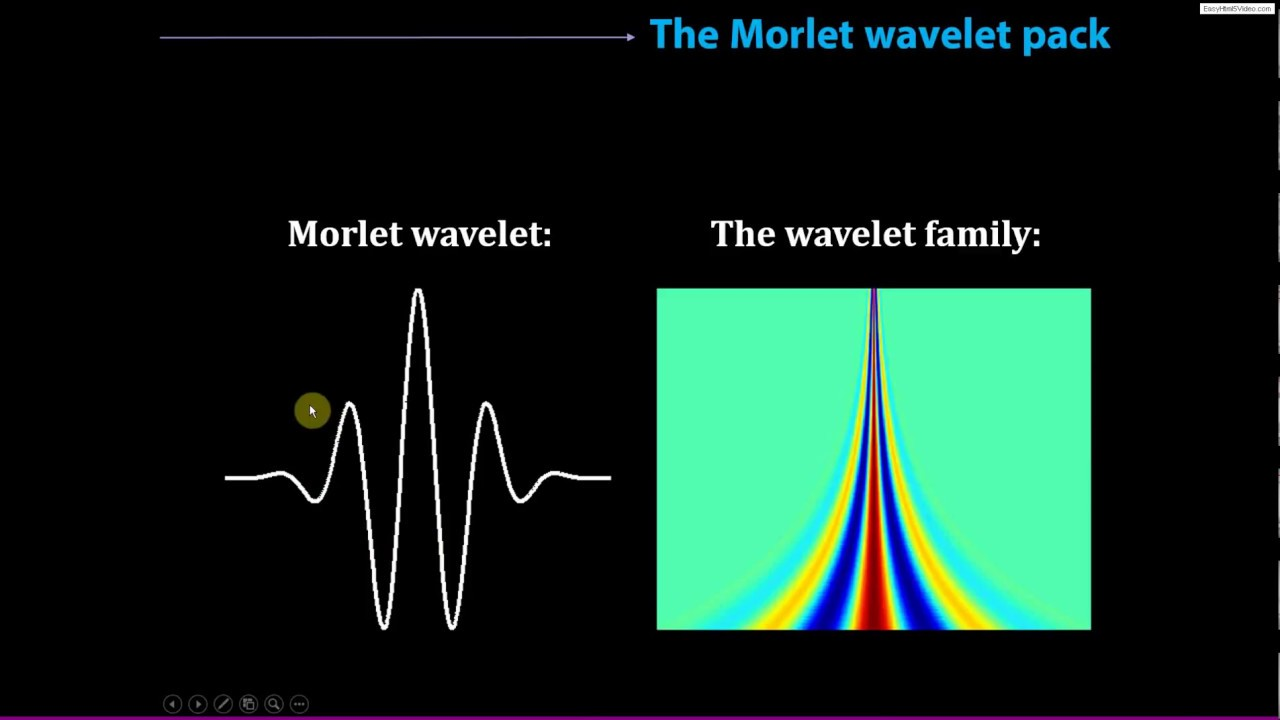 Morlet wavelets in time and in frequency