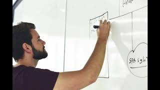 英語学習法(マインドマップ)