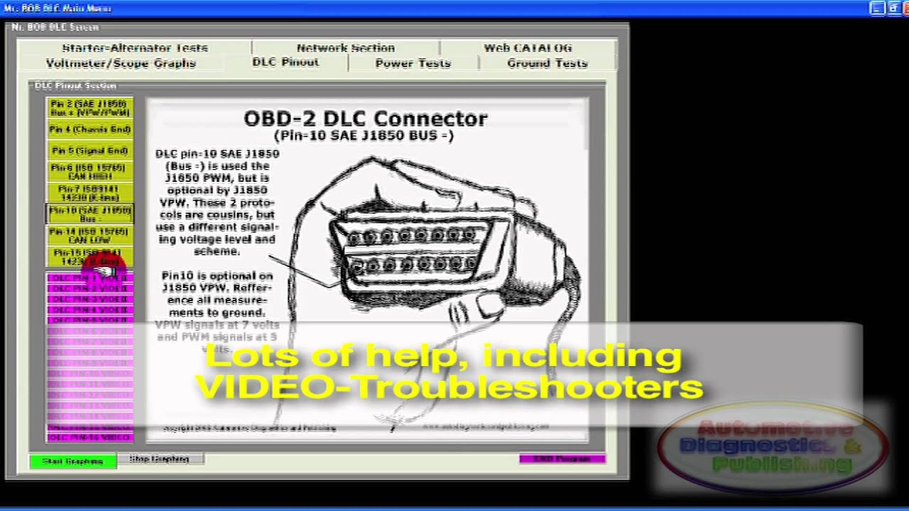 Schema Collegamento Obd : Mr bob dlc obd ii connector breakout box youtube