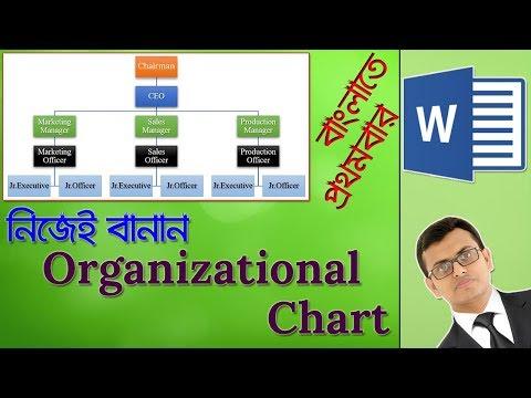 Make Organizational Chart (Organogram) Of A Company In MS Word