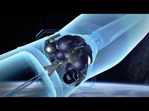 Space Transportation - a vision for the future