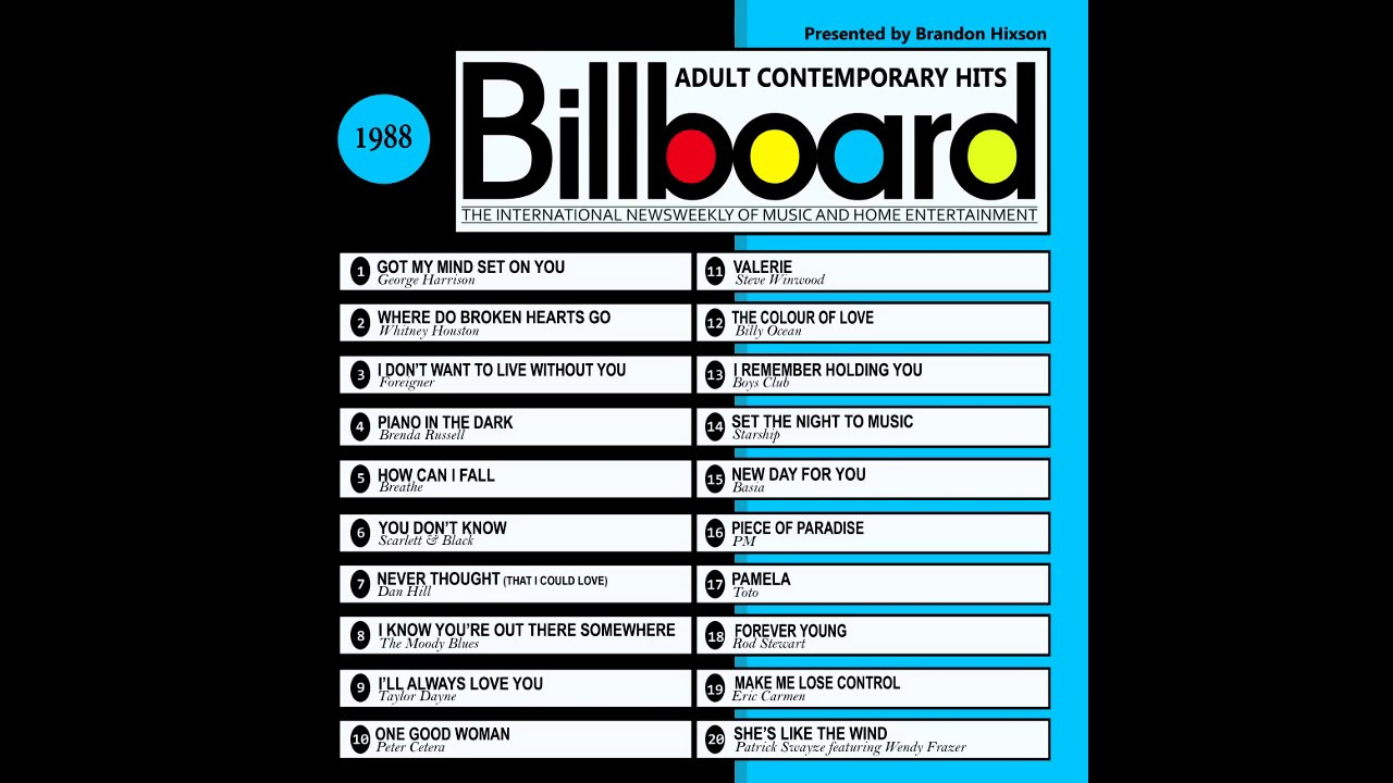 Billboard top ac hits 1988 youtube for 1988 music charts