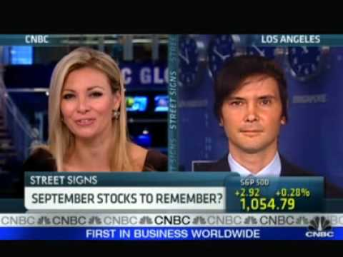+18,241% in the Stock Market by Chris Kacher, market wizard, composer, & nuclear physicist on CNBC