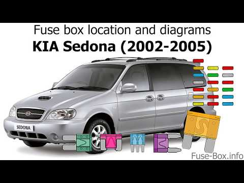 [DIAGRAM_4PO]  Fuse box location and diagrams: KIA Sedona (2002-2005) - YouTube | Fuse Box For 2005 Kia Sedona |  | YouTube