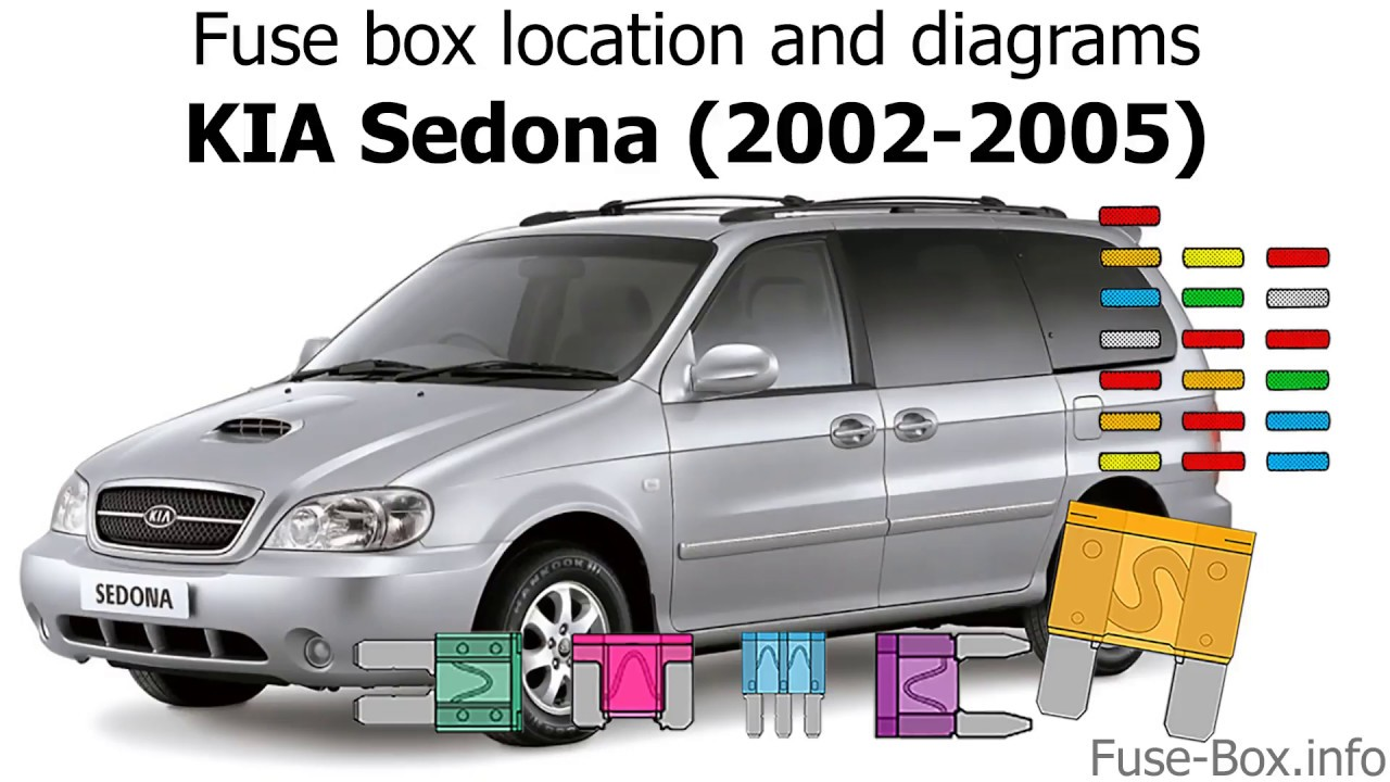 [DIAGRAM_38IU]  Fuse box location and diagrams: KIA Sedona (2002-2005) - YouTube | 2002 Sedona Fuse Box |  | YouTube