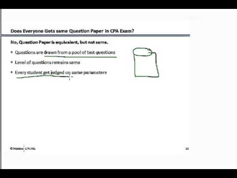 Question Paper in CPA Exam - YouTube