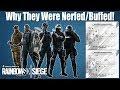 Designer Notes explain the Nerfs & Buffs - Rainbow Six Siege