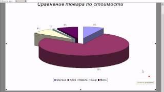 5. Excel  построение диаграмм