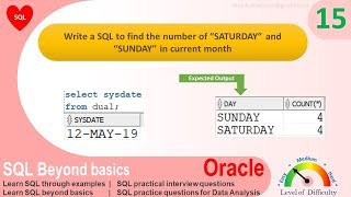 Oracle 12C Session Sequence - Siva Academy