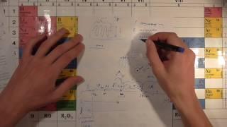 Спектральный анализ в химии
