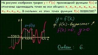 Задание 7. Урок 22. ЕГЭ по математике