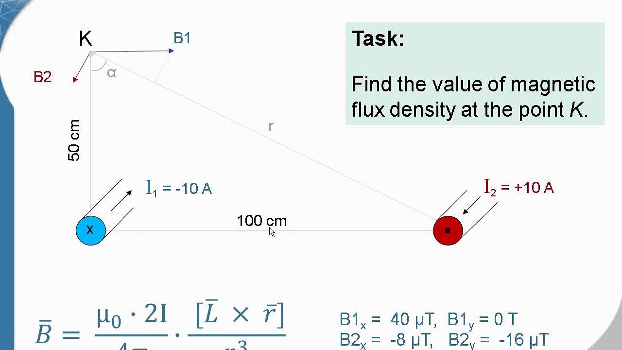 Biot-Savart law --QuickField FEA Software