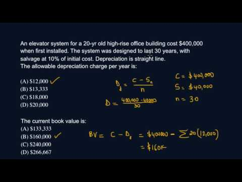 Depreciation And Book Value Calculations